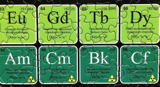 Periodic Table 1
